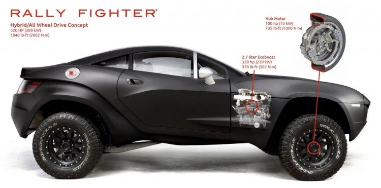 Local Motors Rally Fighter Hybrid Concept teased