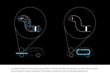 Volvo CleanZone revealed