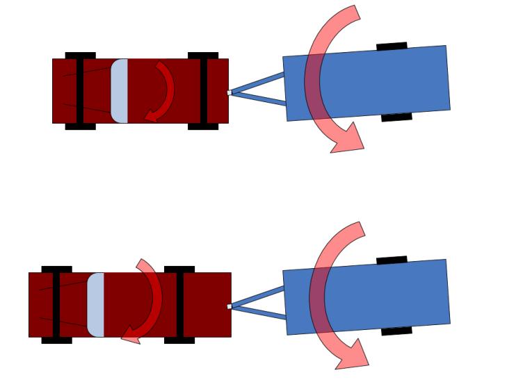 top-overhang