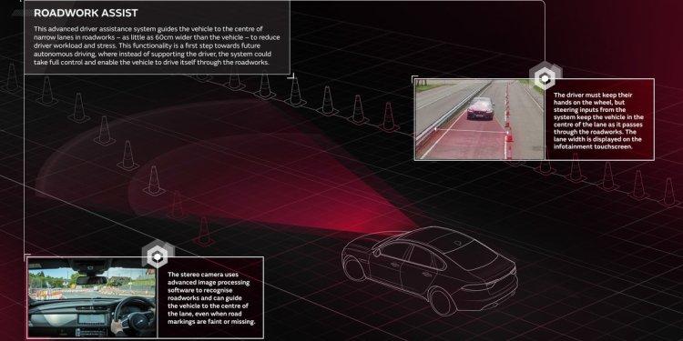 Jaguar Land Rover autonomous vehicle technology