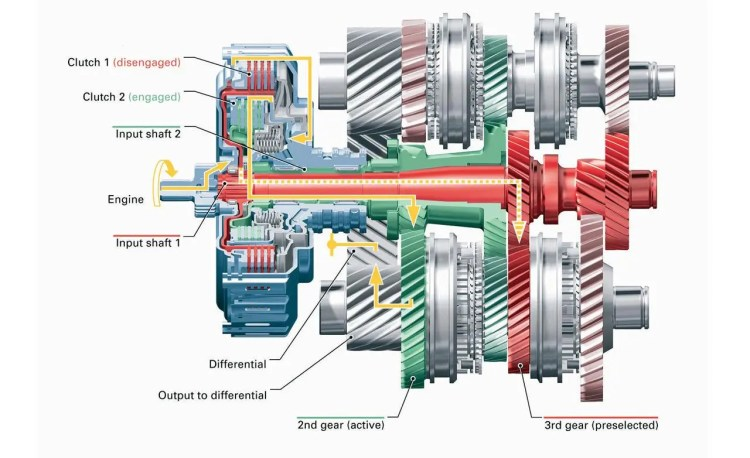 This is a cutaway of a VW Group DSG showing how a DSG works
