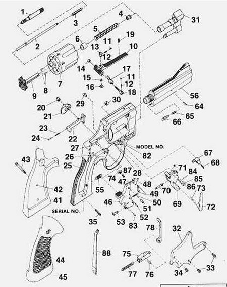 handgun safety diagram