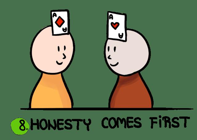 ईमानदार पहले आता है