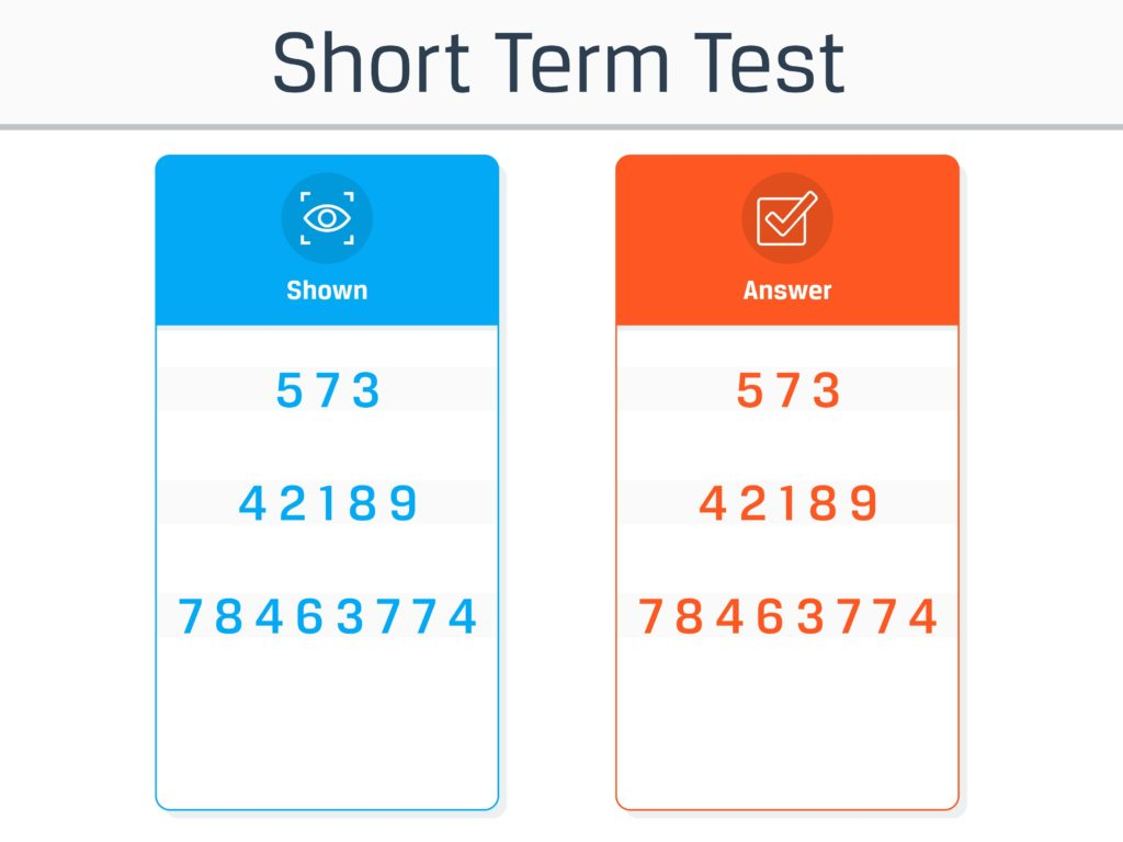 Free Memory Test 5 Mins Short Term And Long Term