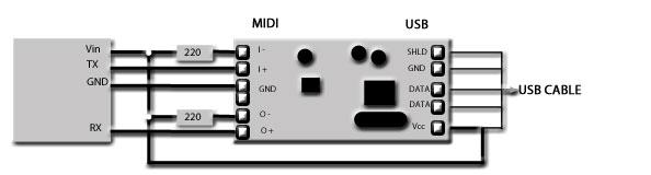 schematic-midi-usb-converter - practical usagepractical usage  practical usage
