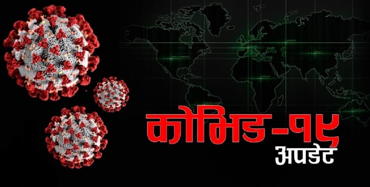 नेपालमा थप २९३ जनामा संक्रमण , संक्रमितको संख्या १५ हजार ७ सय ८४ पुग्यो