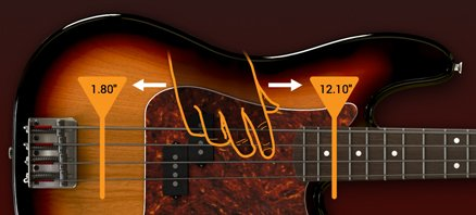 MODO Bass Hand position