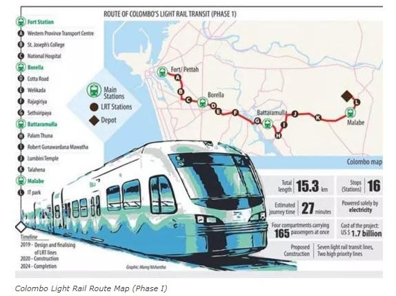 Colombo Light Railway