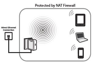 Cara Menggunakan TP-Link TL-WR710N Mode Wireless Router