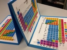 Periodic-Table-Battleship-Game