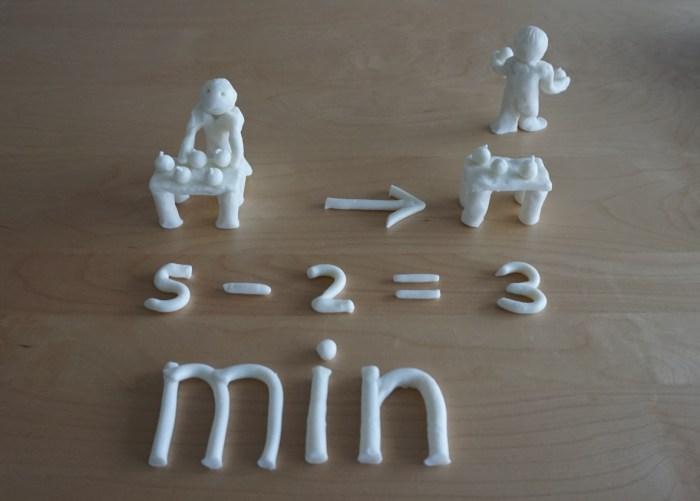 Min, vijf min twee is drie. Uitgebeeld door een man met appels.