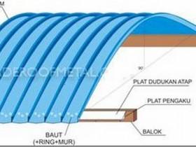 atap tanpa rangka