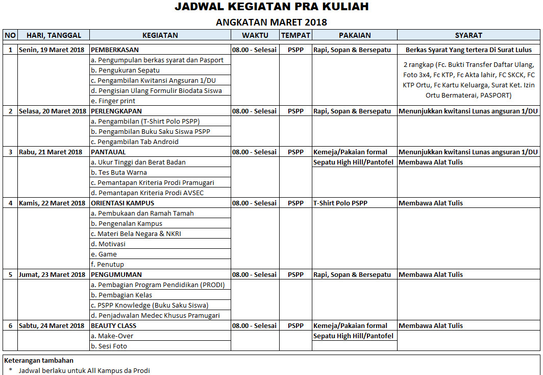 jadwal pra kuliah PSPP Yogyakarta maret 2018