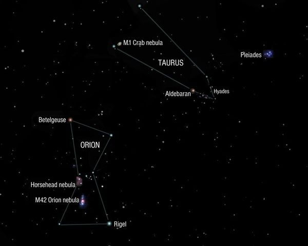 Constellations  AstroEd