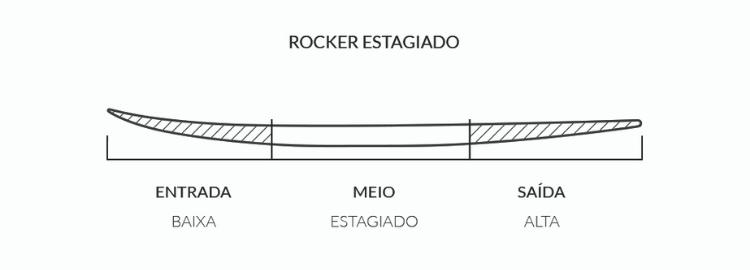 Rocker Lost Rad Ripper