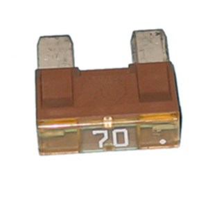 Painless Fuses