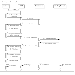 Use Case Diagram Library Management System Draw Wiring Software Engineering – Prasad Mahale