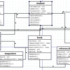 Sequence Diagram For Railway Reservation Home Theater Systems Wiring Diagrams Oomd – Prasad Mahale