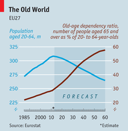 Old_Age_WorldStats