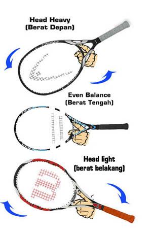 Cara Memegang/Grip Raket Tenis Lapangan - YouTube