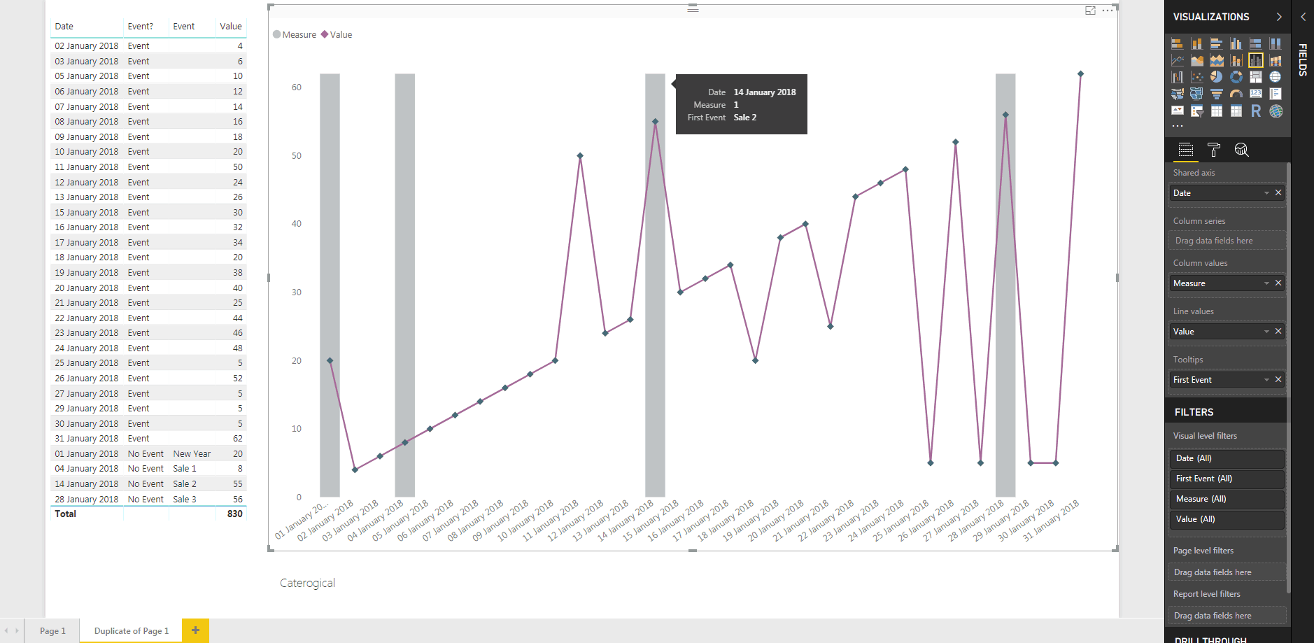 Adding a vertical line or marker to a chart in Power BI