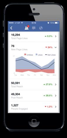 iPhone'dan Sosyal Medya Eğitimi