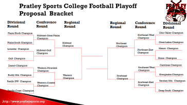 pratley-sports-college-football-playoff-proposal-bracket