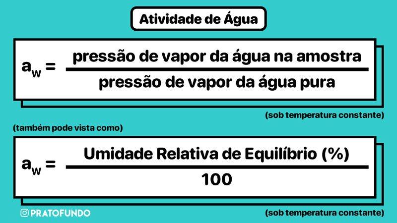 Fórmula da atividade de água em relação a pressão de vapor da água.