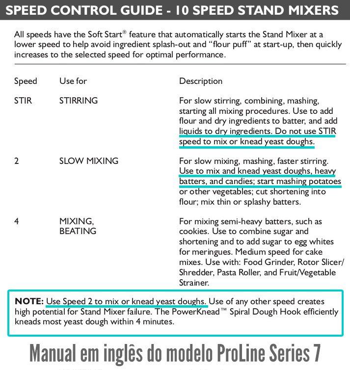 Imagem esquemática do manual em inglês da batedeira KitchenAid indicando quando usar os diferentes tipos de batedores