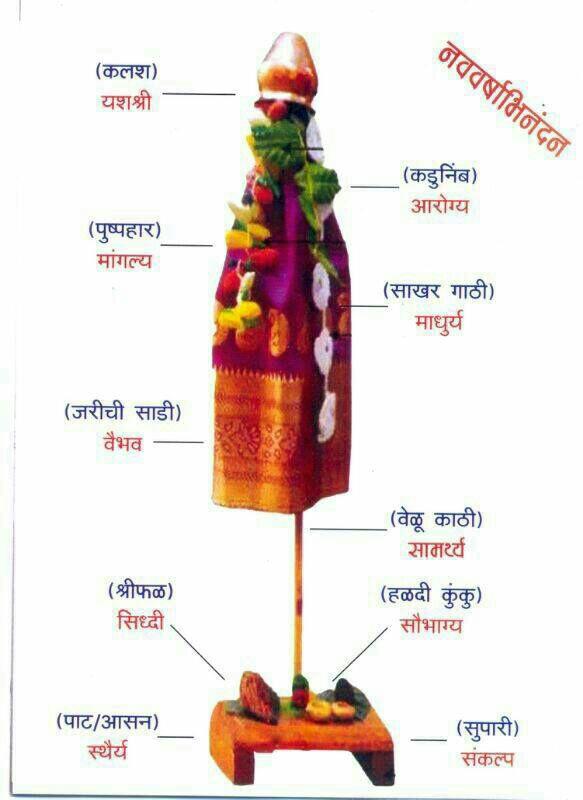 Gudhi Padva