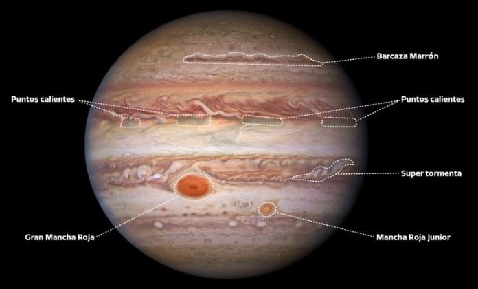 telescopio hubble, huble, jupiter, imagenes jupiter, como es jupiter, imagenes 4k jupiter, infografía de jupiter