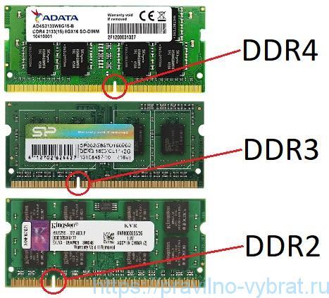 Vergelijking van RAM-generaties