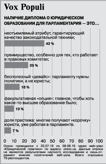 Комментарий к статье 286 Уголовного Кодекса РФ