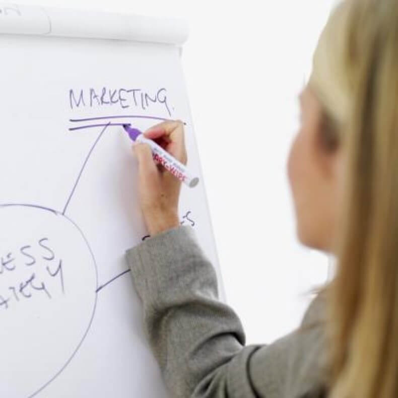 Как составить резюме для бизнес-плана основные правила и рекомендации