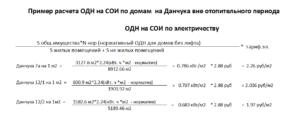 FZ 258 van 29 07 2020 g over de betaling