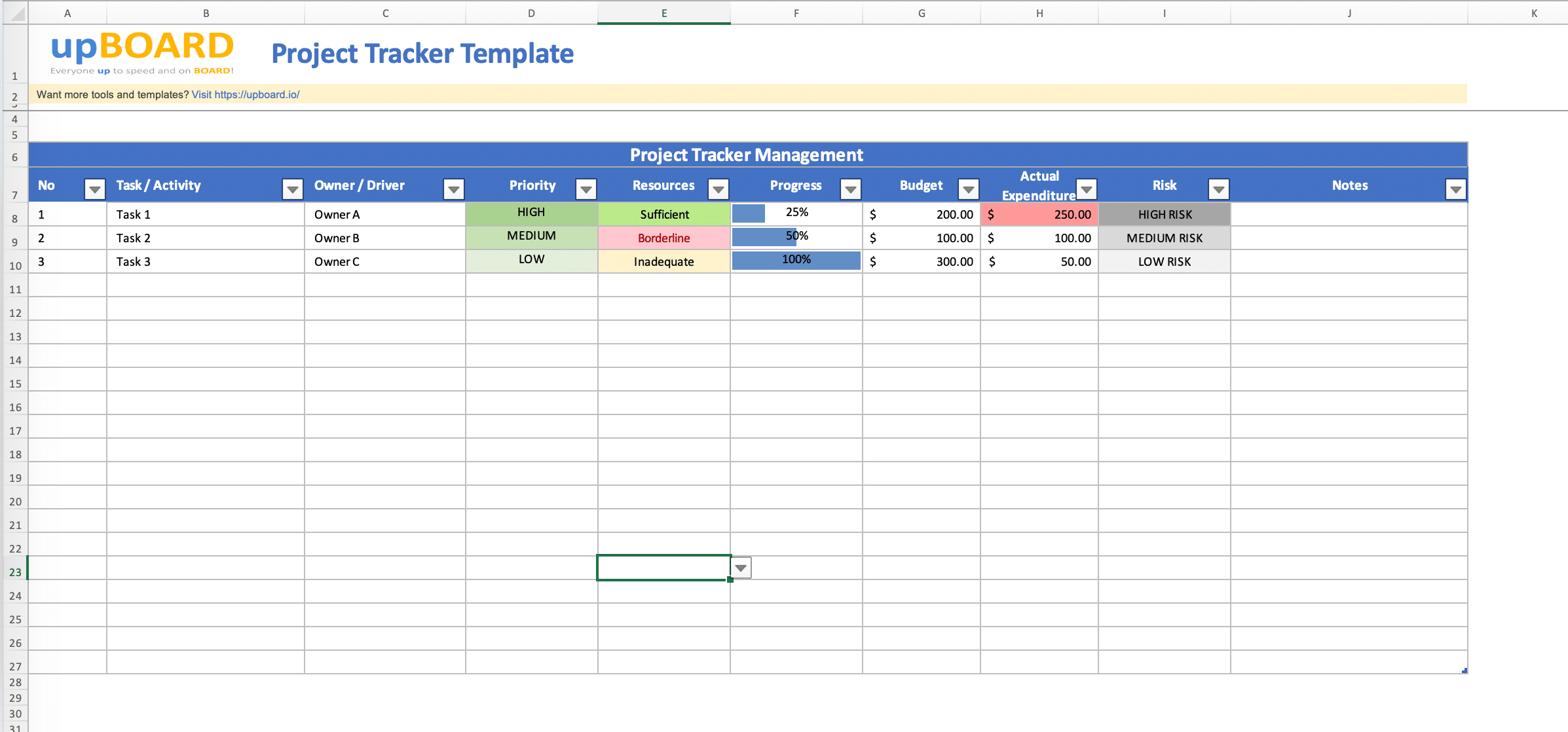 Everyone on the team will know which tasks they need to complete and the due dates with this accessible group task list template in excel. Project Tracker Online Best Practice Tools Templates