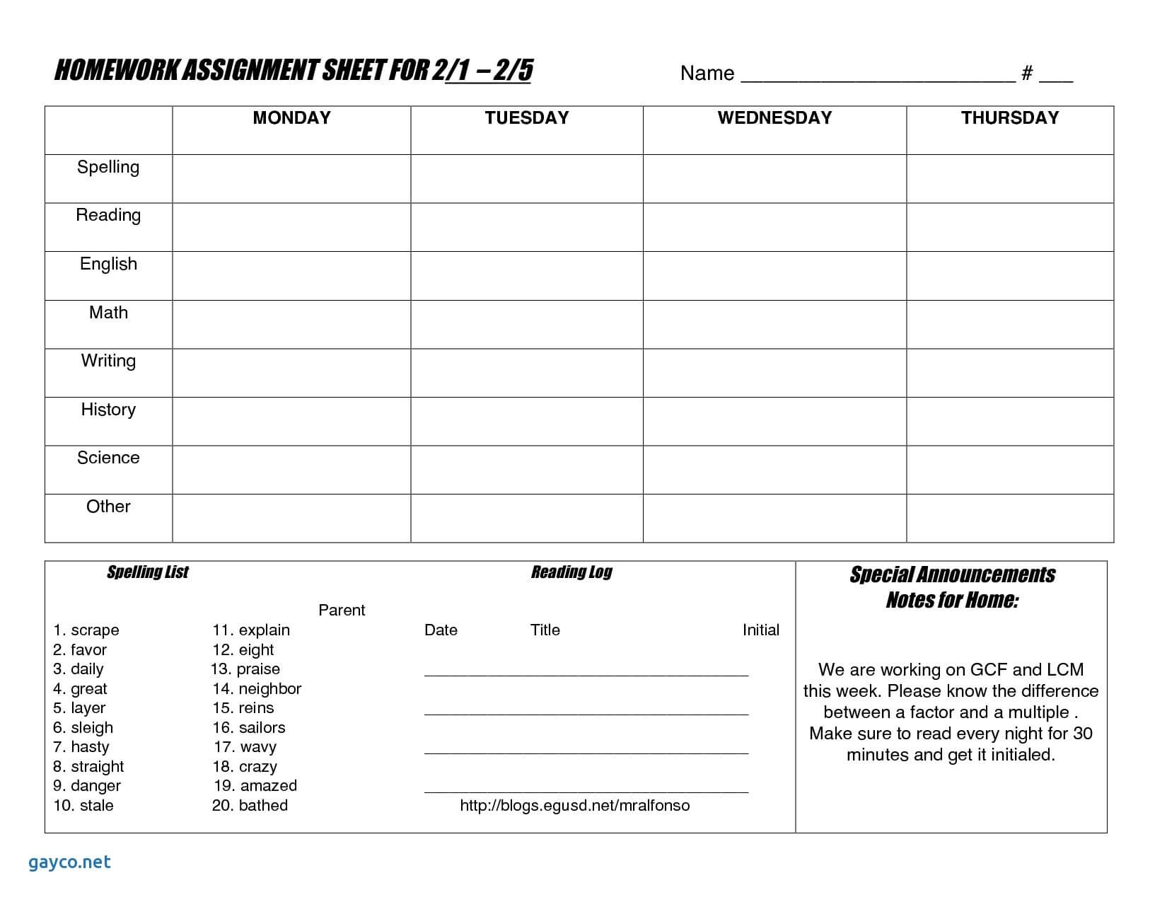 Nursing Assistant Report Sheet Templates