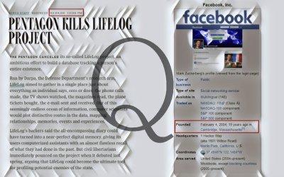 Qanon March 9 – Facebook Equals Lifelog
