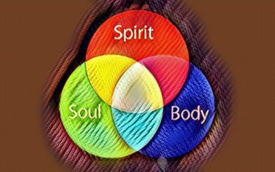 Seeing in The Spirit Made Simple – The Soul