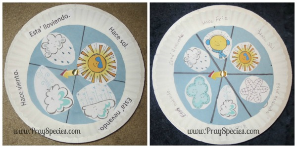 weather wheel collage blog photo