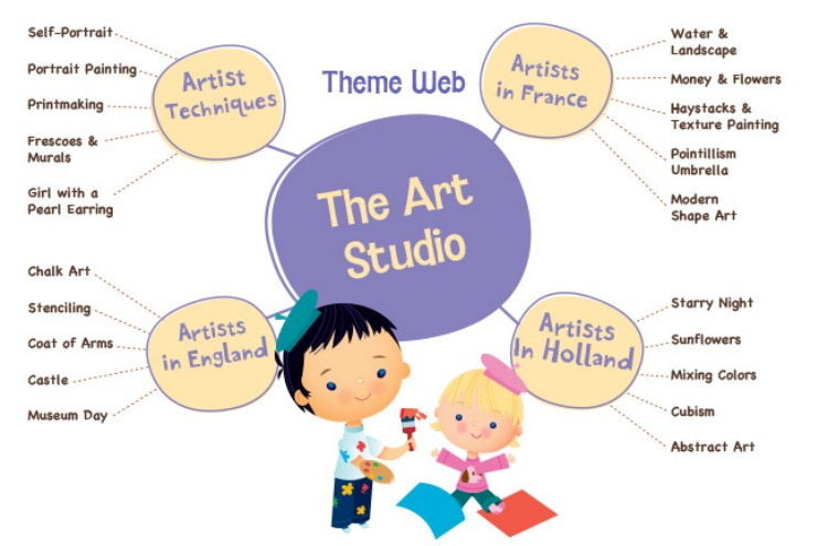 The art studio theme web