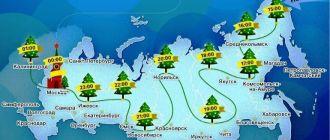 где в россии первыми встречают новый год