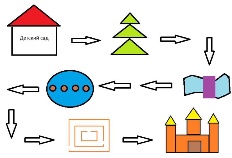 карта для квеста