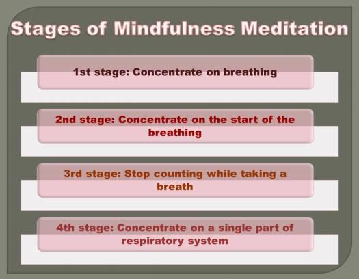 mindfulness meditation_2