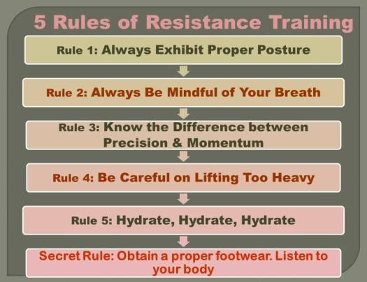 resistance training_5