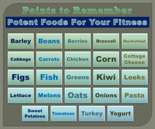 potent foods_points