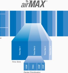 advanced software technology [ 1723 x 1113 Pixel ]