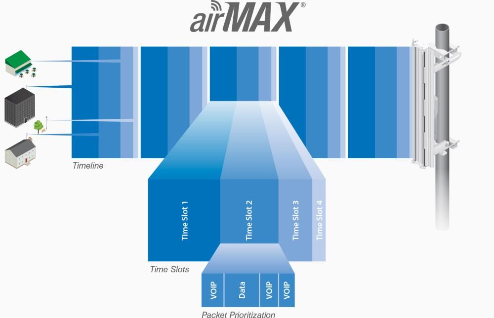 medium resolution of advanced software technology