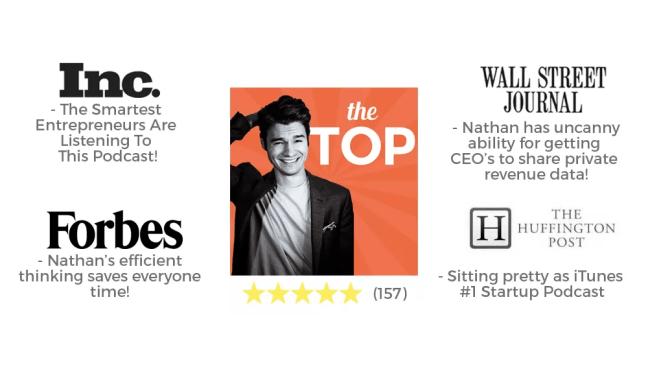 "Nathan Latka interviewer PRE.DOs Uffe til podcasten ""The Top Entrepreneurs"""