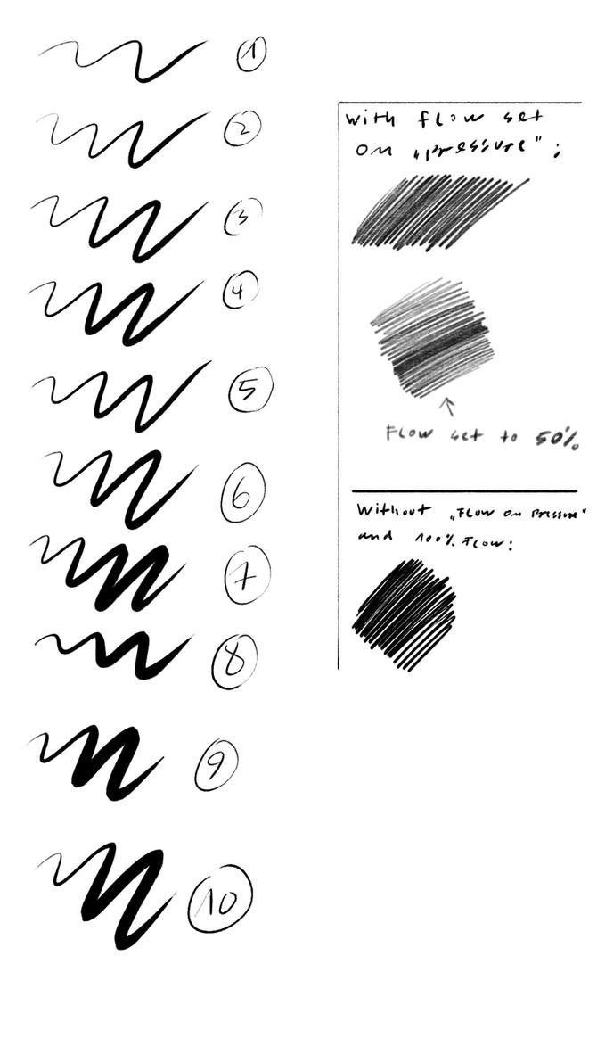 Carbon Pencil Brushes 2013 V 1 by Brollonks on DeviantArt